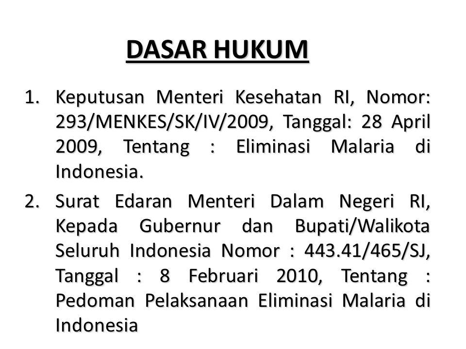 DASAR HUKUM 1.Keputusan Menteri Kesehatan RI, Nomor: 293/MENKES/SK/IV/2009, Tanggal: 28 April 2009, Tentang : Eliminasi Malaria di Indonesia. 2.Surat