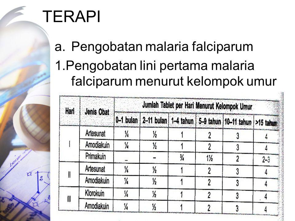 TERAPI a.Pengobatan malaria falciparum 1.Pengobatan lini pertama malaria falciparum menurut kelompok umur