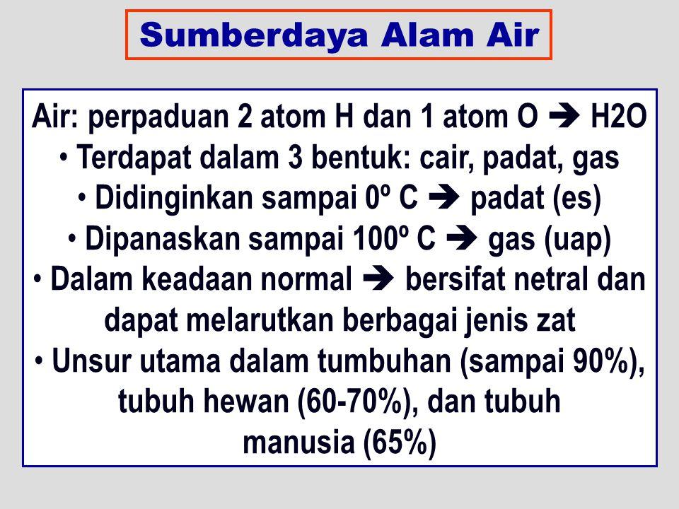 Sumberdaya Alam Air Air: perpaduan 2 atom H dan 1 atom O  H2O Terdapat dalam 3 bentuk: cair, padat, gas Didinginkan sampai 0º C  padat (es) Dipanaskan sampai 100º C  gas (uap) Dalam keadaan normal  bersifat netral dan dapat melarutkan berbagai jenis zat Unsur utama dalam tumbuhan (sampai 90%), tubuh hewan (60-70%), dan tubuh manusia (65%)