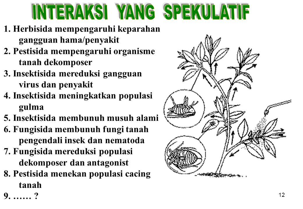 12 1. Herbisida mempengaruhi keparahan gangguan hama/penyakit 2. Pestisida mempengaruhi organisme tanah dekomposer 3. Insektisida mereduksi gangguan v