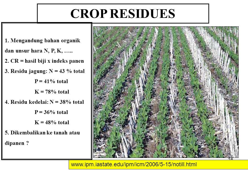 16 CROP RESIDUES 1. Mengandung bahan organik dan unsur hara N, P, K, ….. 2. CR = hasil biji x indeks panen 3. Residu jagung: N = 43 % total P = 41% to