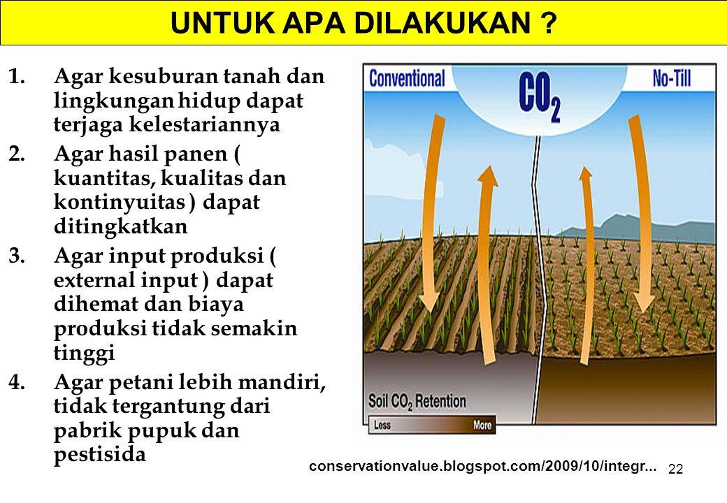 22 UNTUK APA DILAKUKAN ? 1.Agar kesuburan tanah dan lingkungan hidup dapat terjaga kelestariannya 2.Agar hasil panen ( kuantitas, kualitas dan kontiny