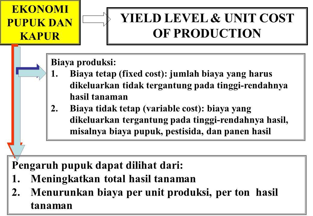EKONOMI PUPUK DAN KAPUR YIELD LEVEL & UNIT COST OF PRODUCTION Biaya produksi: 1.Biaya tetap (fixed cost): jumlah biaya yang harus dikeluarkan tidak tergantung pada tinggi-rendahnya hasil tanaman 2.Biaya tidak tetap (variable cost): biaya yang dikeluarkan tergantung pada tinggi-rendahnya hasil, misalnya biaya pupuk, pestisida, dan panen hasil Pengaruh pupuk dapat dilihat dari: 1.Meningkatkan total hasil tanaman 2.Menurunkan biaya per unit produksi, per ton hasil tanaman