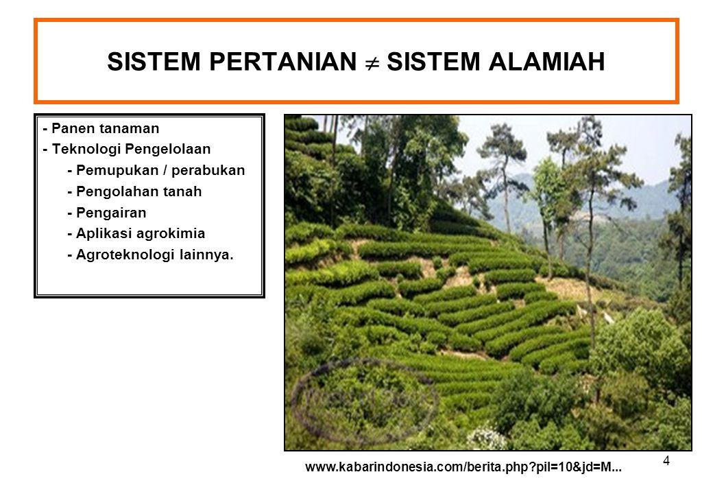 4 SISTEM PERTANIAN  SISTEM ALAMIAH - Panen tanaman - Teknologi Pengelolaan - Pemupukan / perabukan - Pengolahan tanah - Pengairan - Aplikasi agrokimia - Agroteknologi lainnya.
