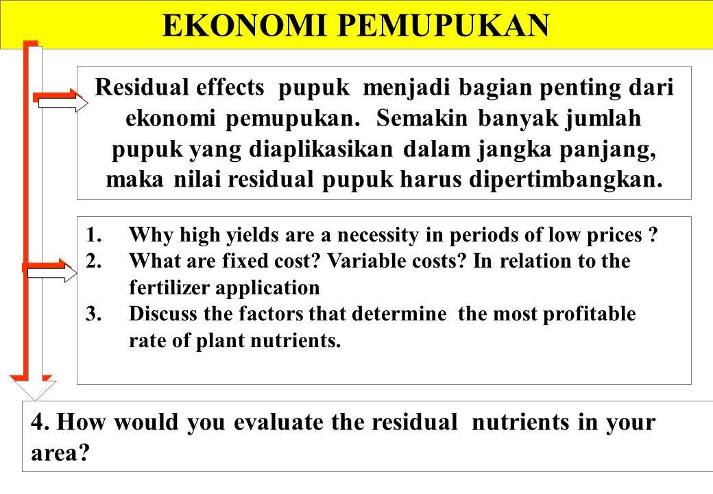 EKONOMI PEMUPUKAN Residual effects pupuk menjadi bagian penting dari ekonomi pemupukan.