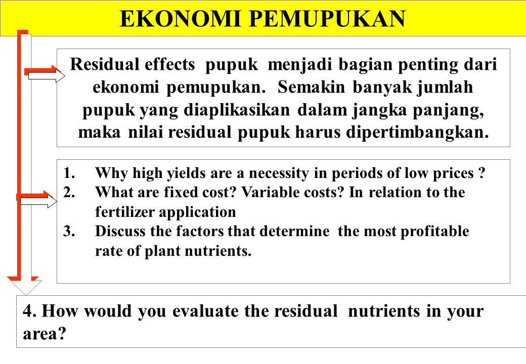 EKONOMI PEMUPUKAN Residual effects pupuk menjadi bagian penting dari ekonomi pemupukan. Semakin banyak jumlah pupuk yang diaplikasikan dalam jangka pa