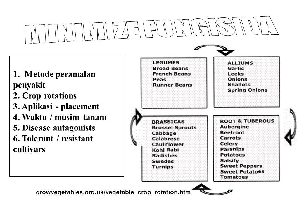 7 1. Metode peramalan penyakit 2. Crop rotations 3. Aplikasi - placement 4. Waktu / musim tanam 5. Disease antagonists 6. Tolerant / resistant cultiva