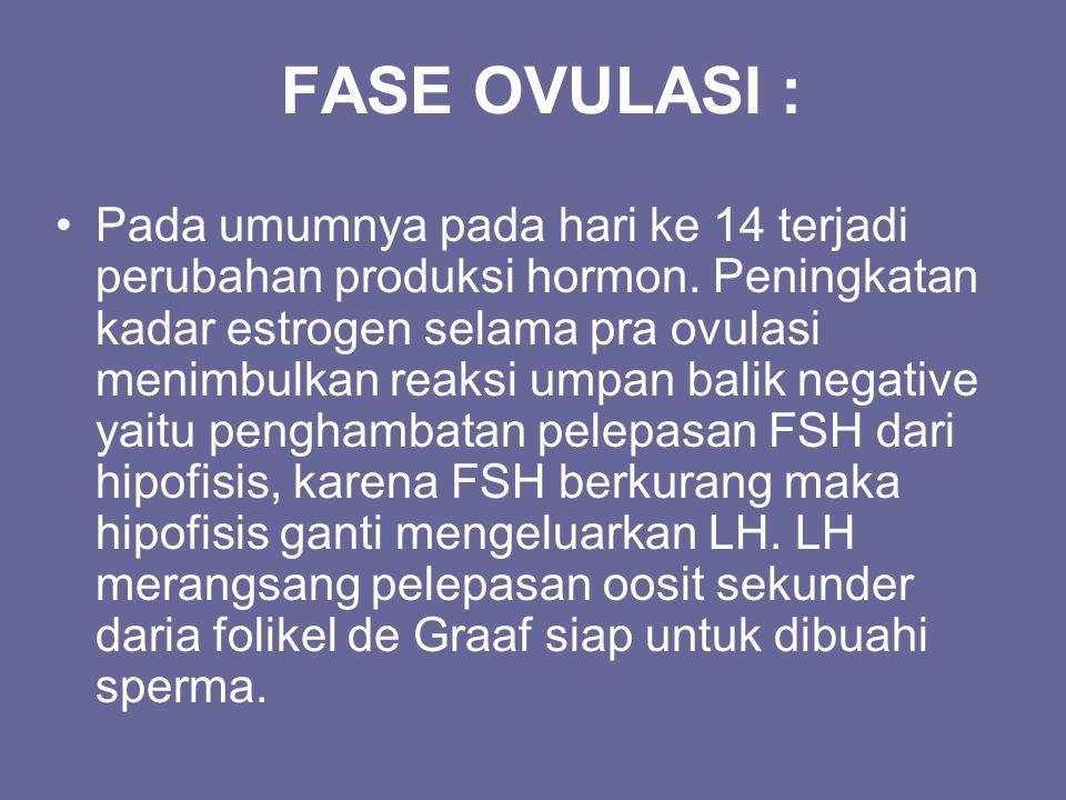 FASE OVULASI : Pada umumnya pada hari ke 14 terjadi perubahan produksi hormon. Peningkatan kadar estrogen selama pra ovulasi menimbulkan reaksi umpan