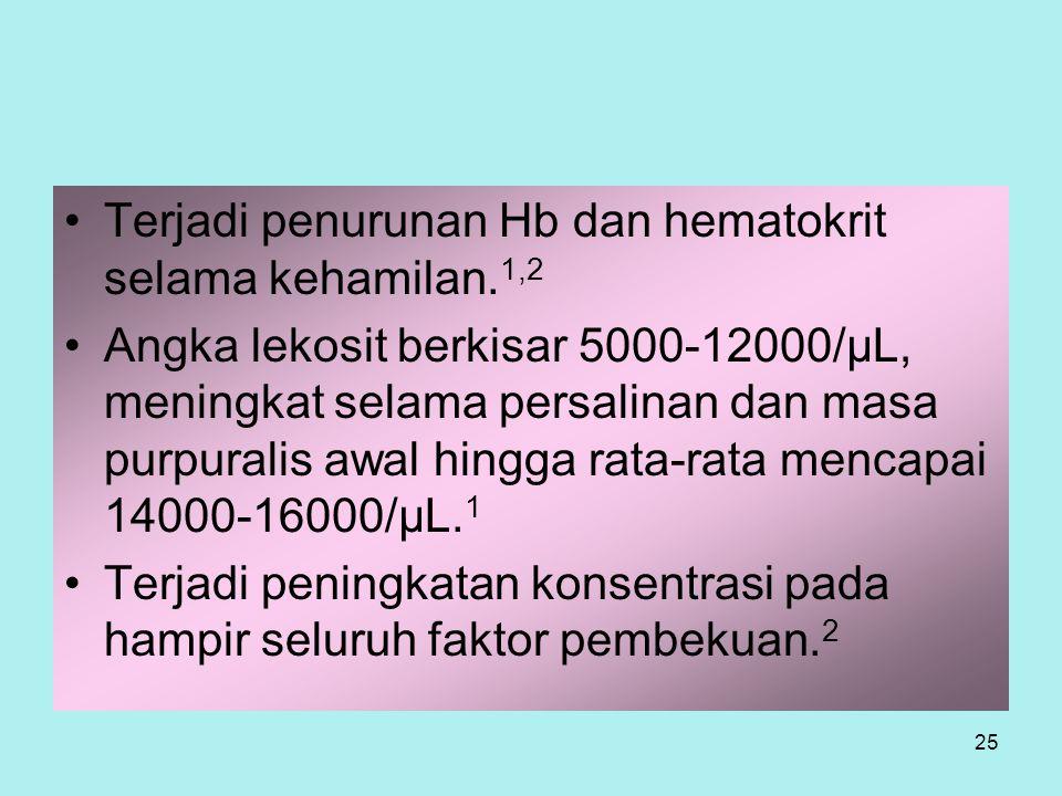 25 Terjadi penurunan Hb dan hematokrit selama kehamilan. 1,2 Angka lekosit berkisar 5000-12000/µL, meningkat selama persalinan dan masa purpuralis awa