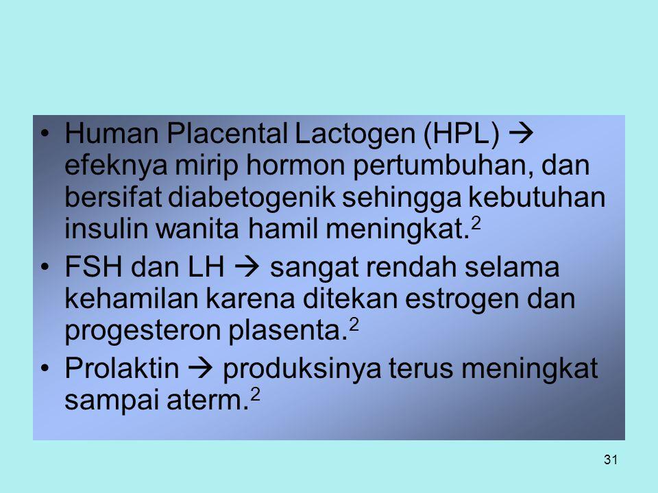 31 Human Placental Lactogen (HPL)  efeknya mirip hormon pertumbuhan, dan bersifat diabetogenik sehingga kebutuhan insulin wanita hamil meningkat. 2 F