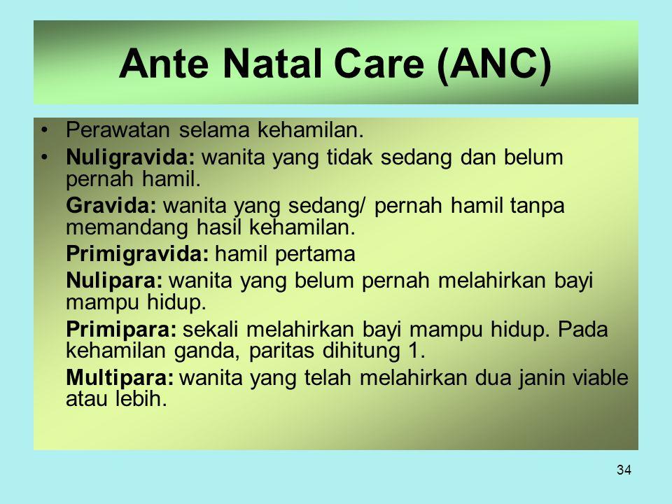 34 Ante Natal Care (ANC) Perawatan selama kehamilan. Nuligravida: wanita yang tidak sedang dan belum pernah hamil. Gravida: wanita yang sedang/ pernah