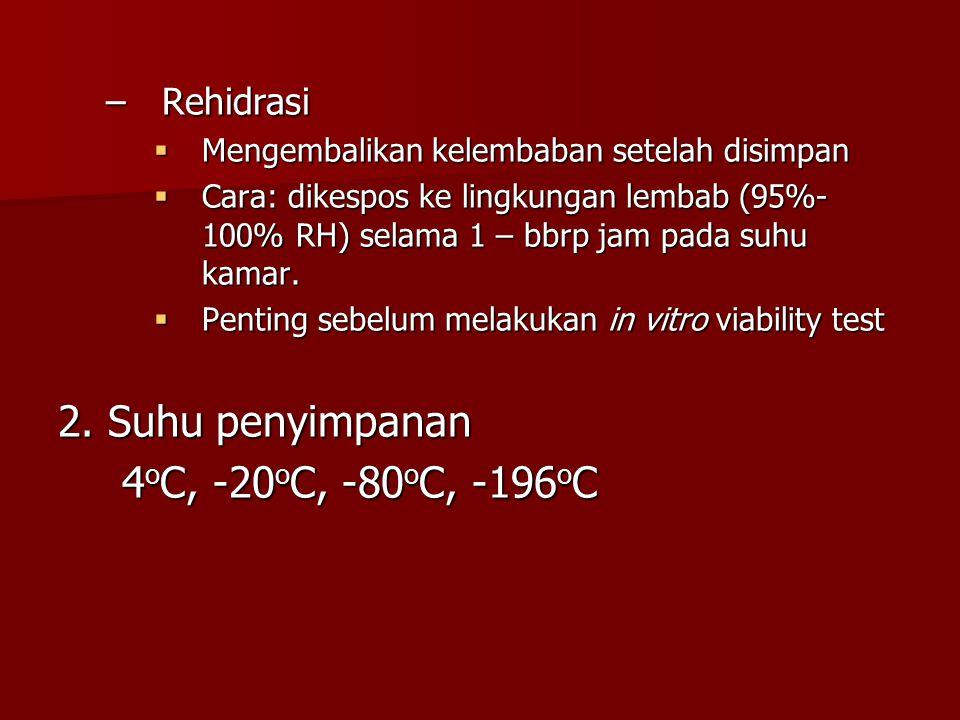 –Rehidrasi  Mengembalikan kelembaban setelah disimpan  Cara: dikespos ke lingkungan lembab (95%- 100% RH) selama 1 – bbrp jam pada suhu kamar.  Pen