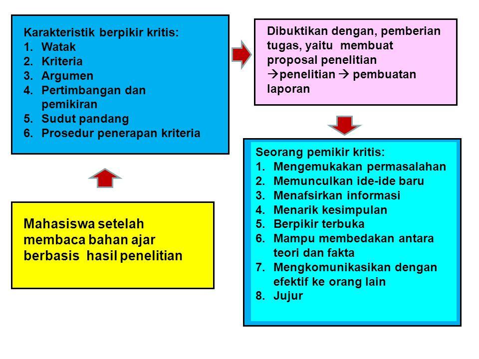 Karakteristik berpikir kritis: 1.Watak 2.Kriteria 3.Argumen 4.Pertimbangan dan pemikiran 5.Sudut pandang 6.Prosedur penerapan kriteria Seorang pemikir kritis: 1.Mengemukakan permasalahan 2.Memunculkan ide-ide baru 3.Menafsirkan informasi 4.Menarik kesimpulan 5.Berpikir terbuka 6.Mampu membedakan antara teori dan fakta 7.Mengkomunikasikan dengan efektif ke orang lain 8.Jujur Mahasiswa setelah membaca bahan ajar berbasis hasil penelitian Dibuktikan dengan, pemberian tugas, yaitu membuat proposal penelitian  penelitian  pembuatan laporan