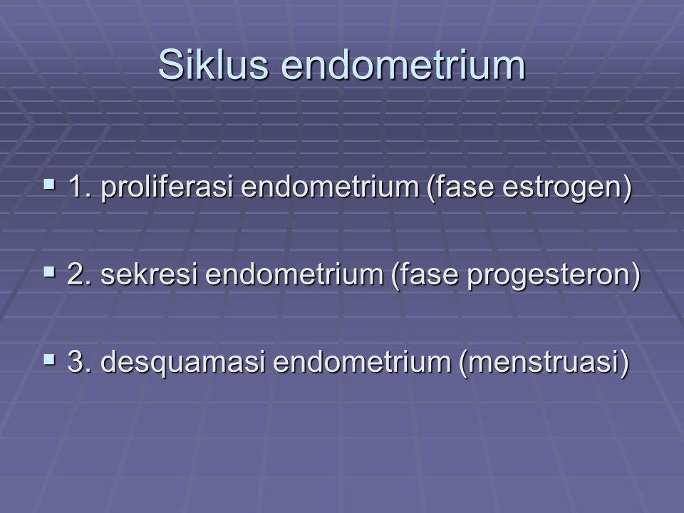 Siklus endometrium  1. proliferasi endometrium (fase estrogen)  2. sekresi endometrium (fase progesteron)  3. desquamasi endometrium (menstruasi)