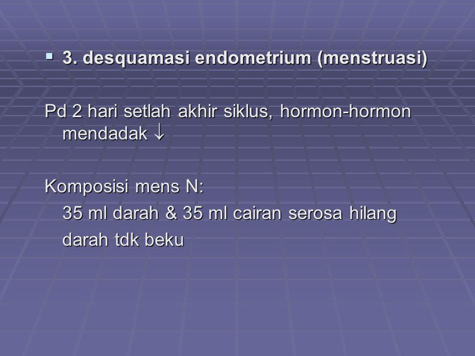  3. desquamasi endometrium (menstruasi) Pd 2 hari setlah akhir siklus, hormon-hormon mendadak  Komposisi mens N: 35 ml darah & 35 ml cairan serosa h