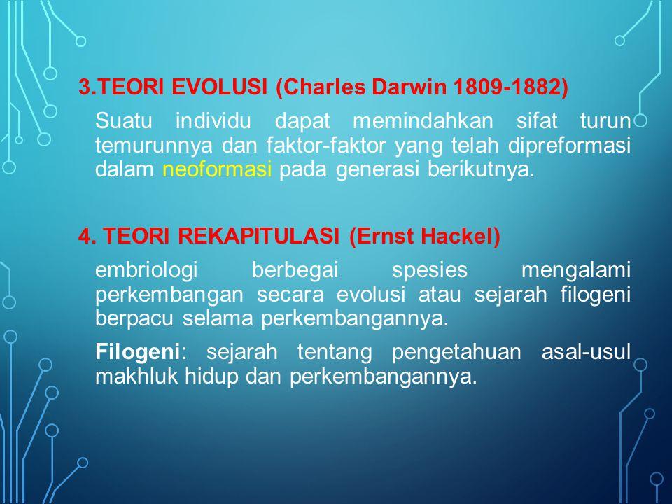 3.TEORI EVOLUSI (Charles Darwin 1809-1882) Suatu individu dapat memindahkan sifat turun temurunnya dan faktor-faktor yang telah dipreformasi dalam neoformasi pada generasi berikutnya.