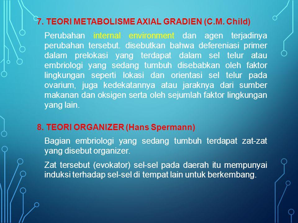 7.TEORI METABOLISME AXIAL GRADIEN (C.M.
