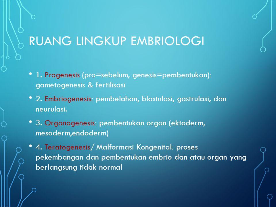 RUANG LINGKUP EMBRIOLOGI 1.