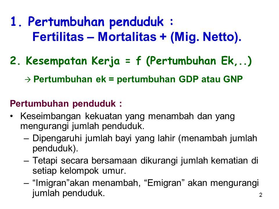2 1. Pertumbuhan penduduk : Fertilitas – Mortalitas + (Mig. Netto). 2. Kesempatan Kerja = f (Pertumbuhan Ek,..)  Pertumbuhan ek = pertumbuhan GDP ata