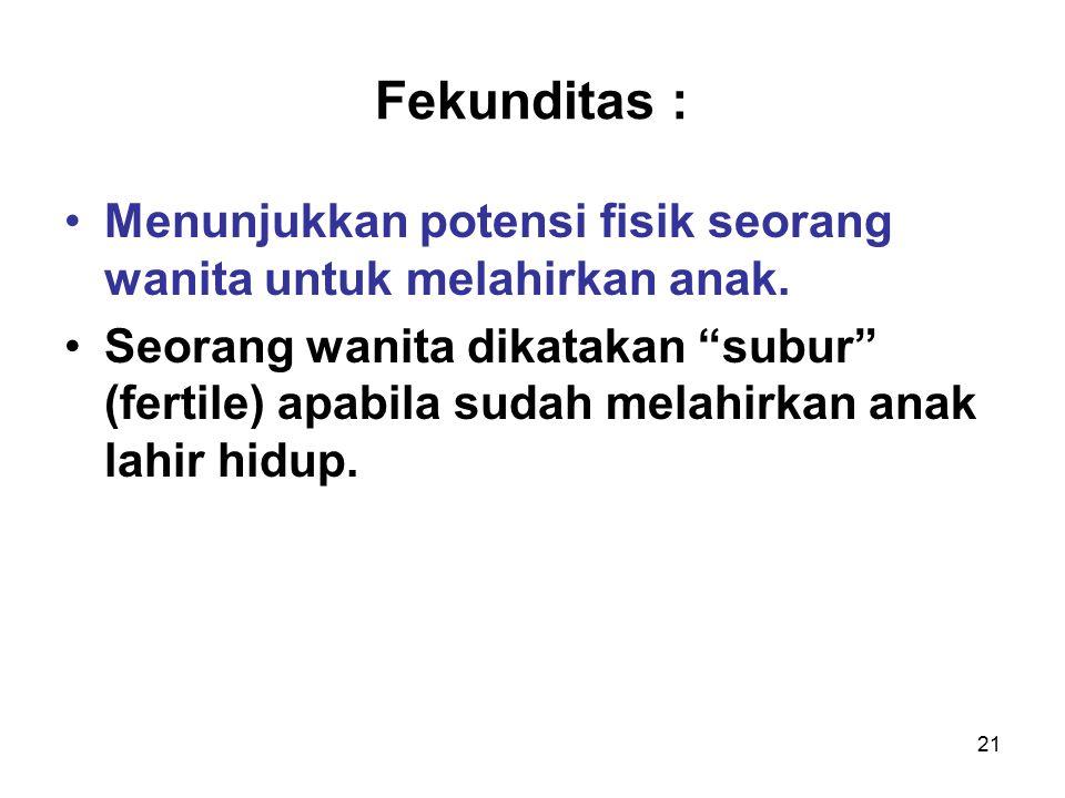 "21 Fekunditas : Menunjukkan potensi fisik seorang wanita untuk melahirkan anak. Seorang wanita dikatakan ""subur"" (fertile) apabila sudah melahirkan an"