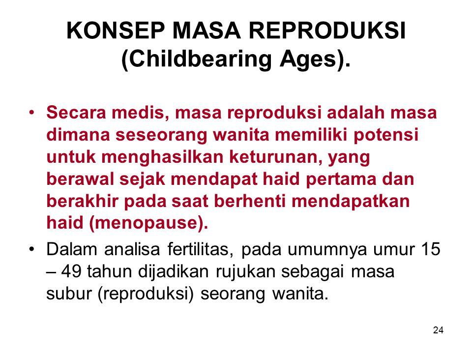 24 KONSEP MASA REPRODUKSI (Childbearing Ages). Secara medis, masa reproduksi adalah masa dimana seseorang wanita memiliki potensi untuk menghasilkan k