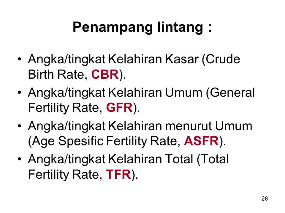 26 Penampang lintang : Angka/tingkat Kelahiran Kasar (Crude Birth Rate, CBR). Angka/tingkat Kelahiran Umum (General Fertility Rate, GFR). Angka/tingka