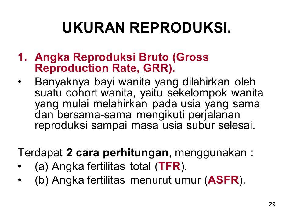 29 UKURAN REPRODUKSI. 1.Angka Reproduksi Bruto (Gross Reproduction Rate, GRR). Banyaknya bayi wanita yang dilahirkan oleh suatu cohort wanita, yaitu s