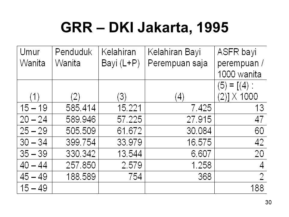 30 GRR – DKI Jakarta, 1995