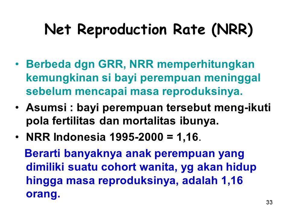 33 Net Reproduction Rate (NRR) Berbeda dgn GRR, NRR memperhitungkan kemungkinan si bayi perempuan meninggal sebelum mencapai masa reproduksinya. Asums