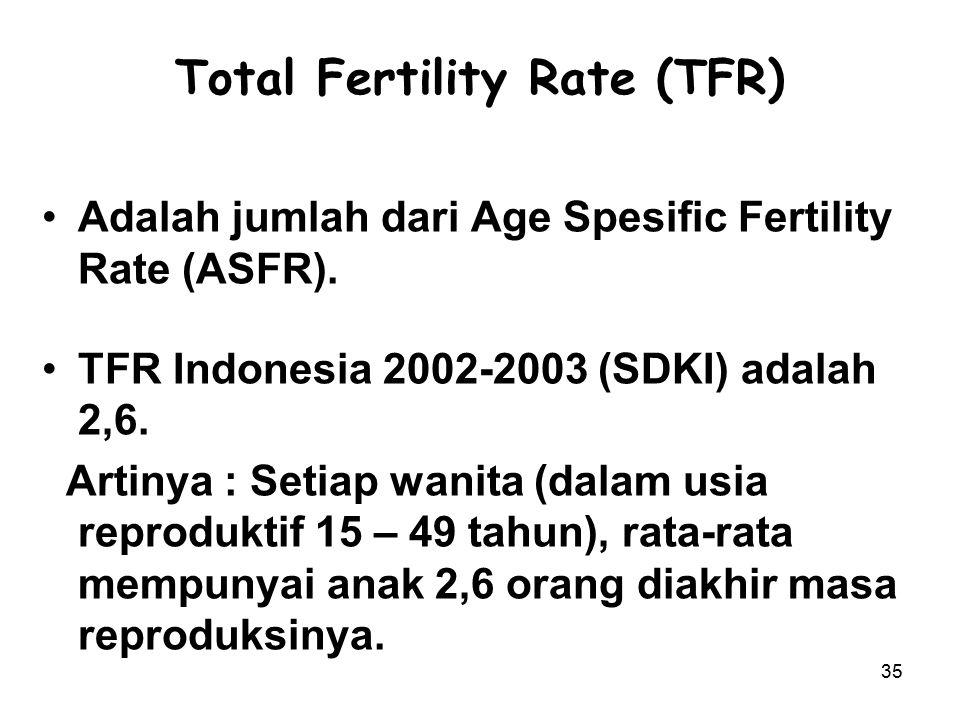 35 Total Fertility Rate (TFR) Adalah jumlah dari Age Spesific Fertility Rate (ASFR). TFR Indonesia 2002-2003 (SDKI) adalah 2,6. Artinya : Setiap wanit