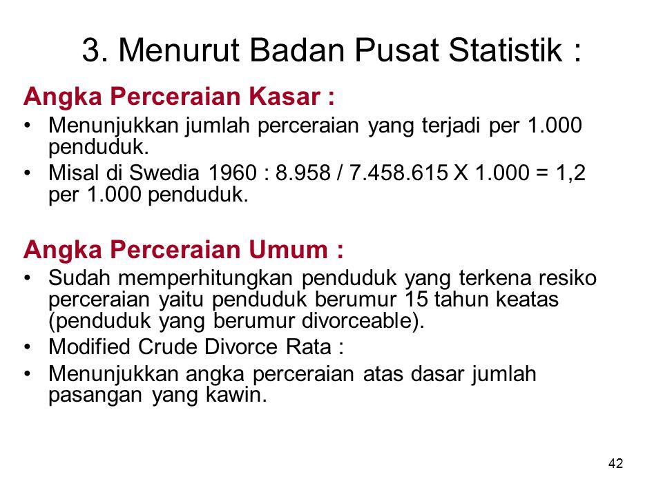 42 3. Menurut Badan Pusat Statistik : Angka Perceraian Kasar : Menunjukkan jumlah perceraian yang terjadi per 1.000 penduduk. Misal di Swedia 1960 : 8