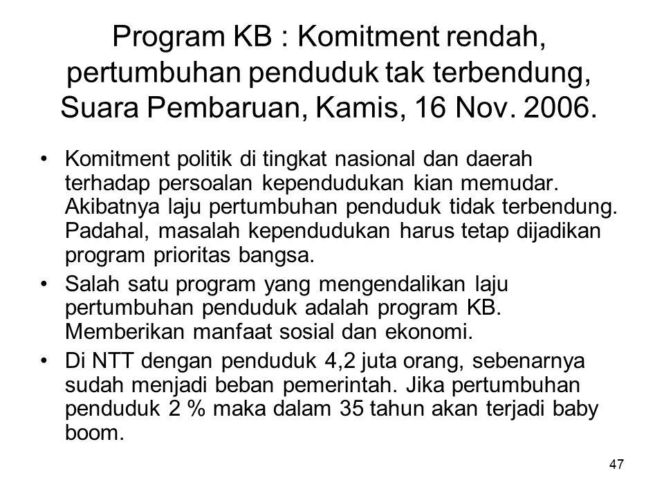 47 Program KB : Komitment rendah, pertumbuhan penduduk tak terbendung, Suara Pembaruan, Kamis, 16 Nov. 2006. Komitment politik di tingkat nasional dan