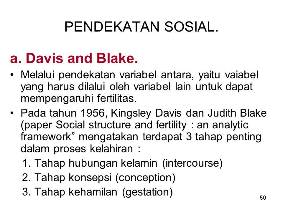 50 PENDEKATAN SOSIAL. a. Davis and Blake. Melalui pendekatan variabel antara, yaitu vaiabel yang harus dilalui oleh variabel lain untuk dapat mempenga