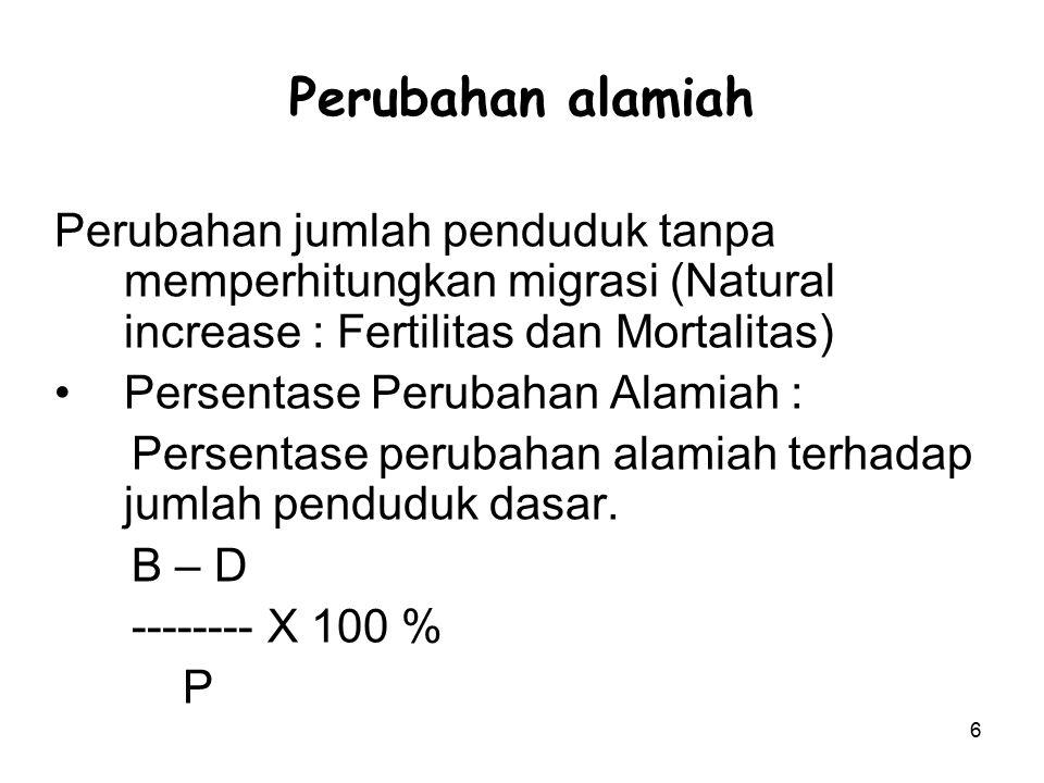 6 Perubahan alamiah Perubahan jumlah penduduk tanpa memperhitungkan migrasi (Natural increase : Fertilitas dan Mortalitas) Persentase Perubahan Alamia