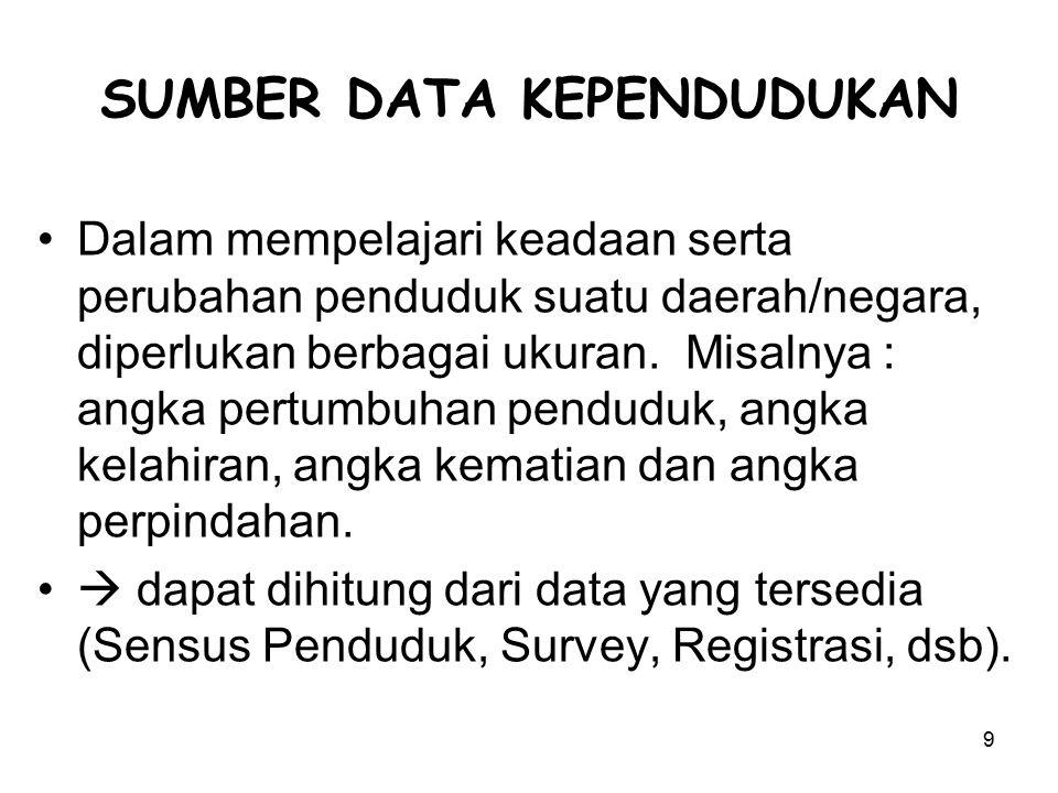 9 SUMBER DATA KEPENDUDUKAN Dalam mempelajari keadaan serta perubahan penduduk suatu daerah/negara, diperlukan berbagai ukuran. Misalnya : angka pertum
