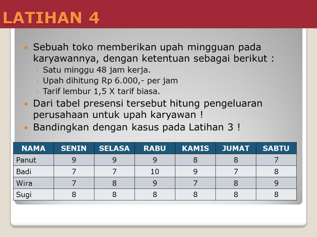 LATIHAN 3 PENYELESAIAN NAMA JAM (TARIF BIASA) RP JAM (TARIF LEMBUR) RPTOTAL Panut48288.000218.000306.000 Badi48288.000 Wira48288.000 Sugi48288.000 TOTAL PENGELUARAN UPAH1.170.000