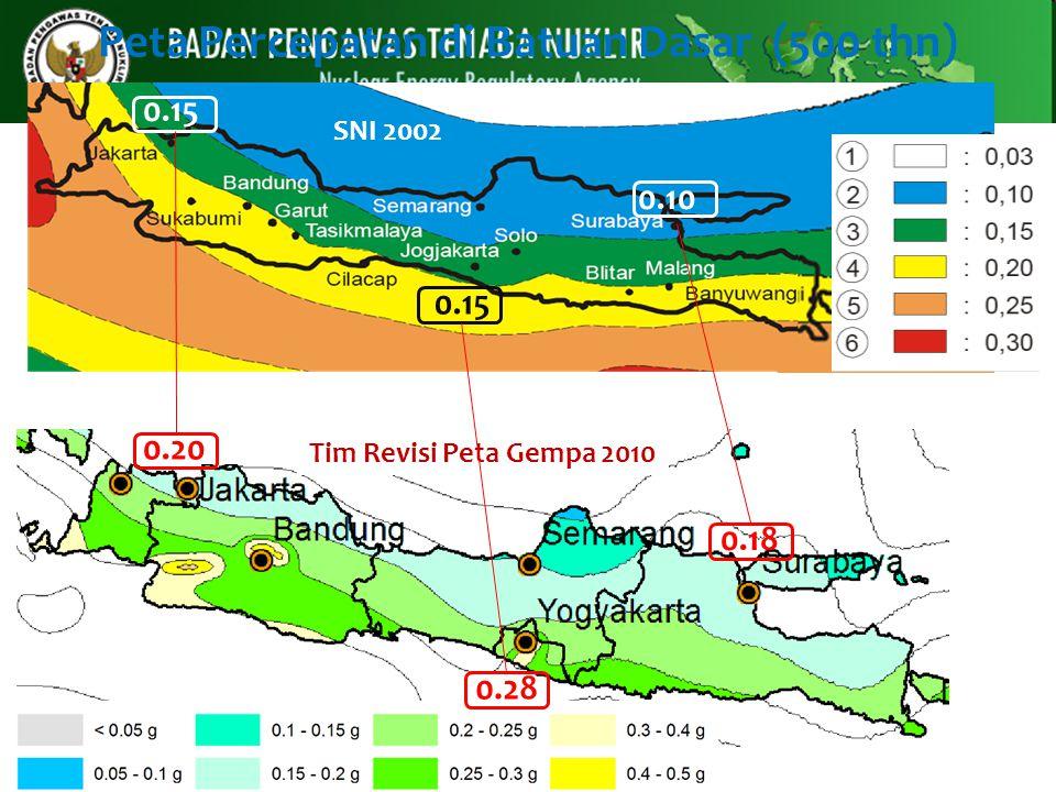 0.15 0.10 0.18 Tim Revisi Peta Gempa 2010 Peta Percepatan di Batuan Dasar (500 thn) SNI 2002 0.20 0.28
