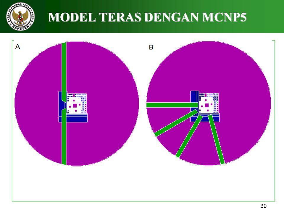 39 MODEL TERAS DENGAN MCNP5 Pemodelan teras RSG GAS dengan MCNP5: (A) Beam tube tangensial; (B) Beam tube radial
