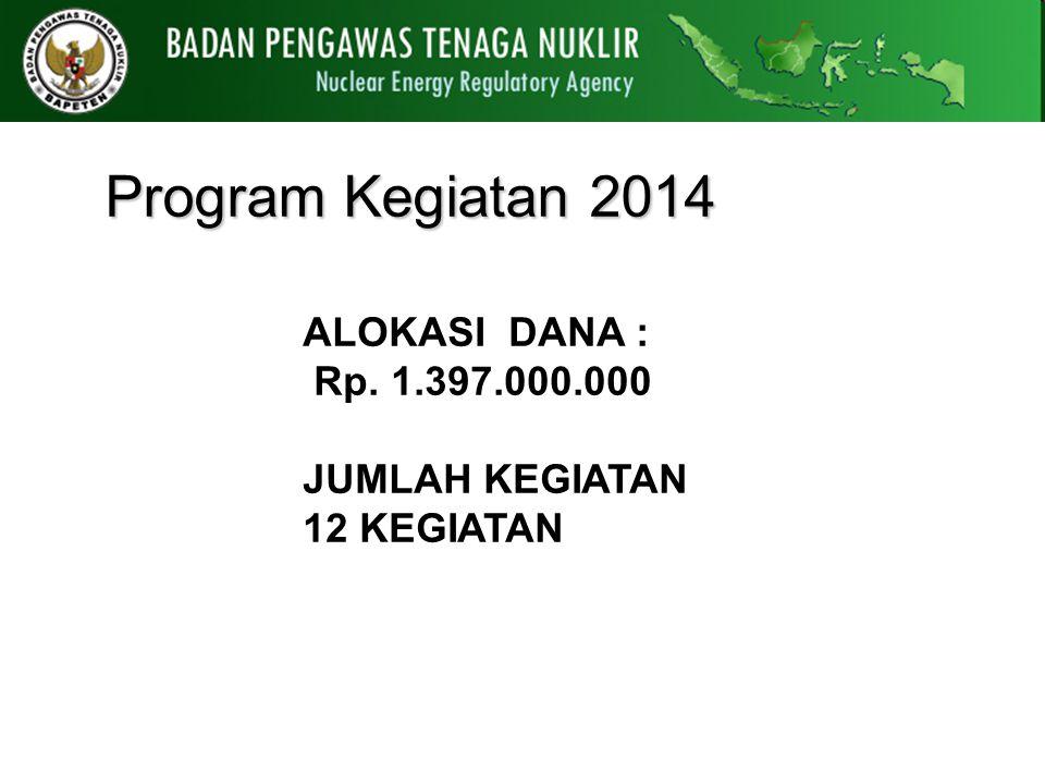 Program Kegiatan 2014 ALOKASI DANA : Rp. 1.397.000.000 JUMLAH KEGIATAN 12 KEGIATAN