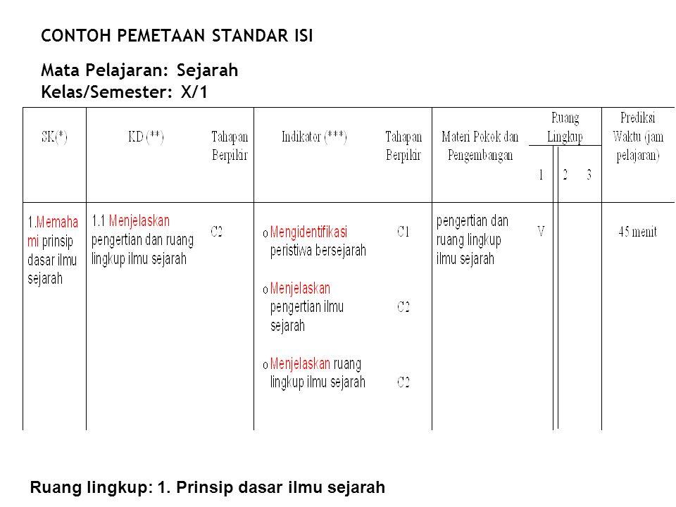CONTOH PEMETAAN STANDAR ISI Mata Pelajaran: Sejarah Kelas/Semester: X/1 Ruang lingkup: 1. Prinsip dasar ilmu sejarah