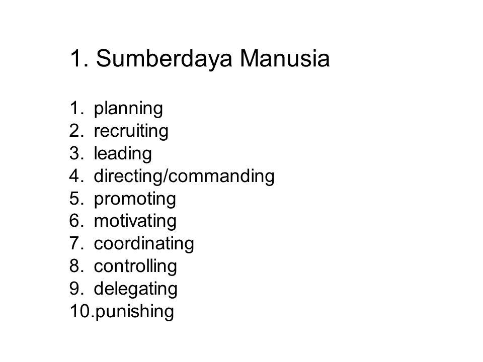 1. Sumberdaya Manusia 1.planning 2.recruiting 3.leading 4.directing/commanding 5.promoting 6.motivating 7.coordinating 8.controlling 9.delegating 10.p