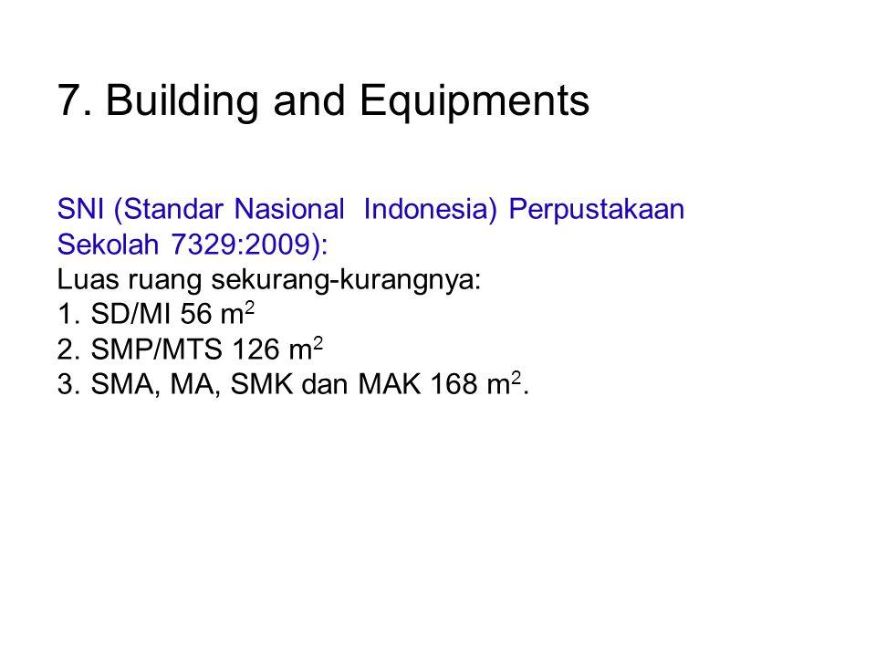 SNI (Standar Nasional Indonesia) Perpustakaan Sekolah 7329:2009): Luas ruang sekurang-kurangnya: 1.SD/MI 56 m 2 2.SMP/MTS 126 m 2 3.SMA, MA, SMK dan MAK 168 m 2.