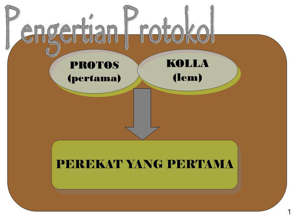PROTOS (pertama) PROTOS (pertama) KOLLA (lem) KOLLA (lem) PEREKAT YANG PERTAMA 1