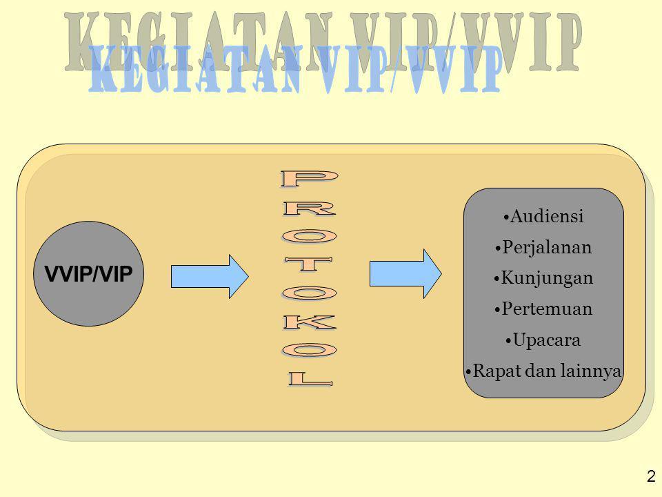 VVIP/VIP Audiensi Perjalanan Kunjungan Pertemuan Upacara Rapat dan lainnya 2