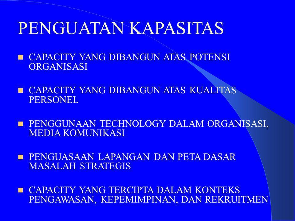 PENGUATAN KAPASITAS CAPACITY YANG DIBANGUN ATAS POTENSI ORGANISASI CAPACITY YANG DIBANGUN ATAS KUALITAS PERSONEL PENGGUNAAN TECHNOLOGY DALAM ORGANISAS