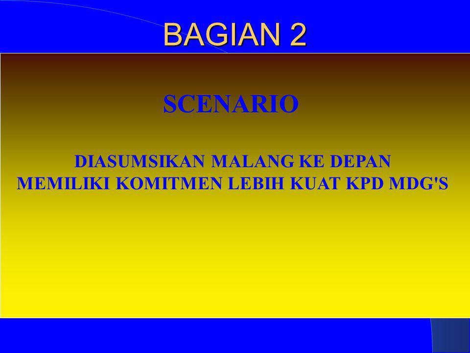 BAGIAN 2 SCENARIO DIASUMSIKAN MALANG KE DEPAN MEMILIKI KOMITMEN LEBIH KUAT KPD MDG'S