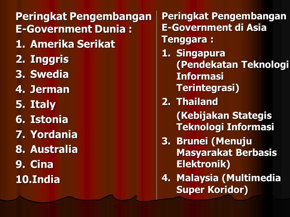 Peringkat Pengembangan E-Government Dunia : 1.Amerika Serikat 2.Inggris 3.Swedia 4.Jerman 5.Italy 6.Istonia 7.Yordania 8.Australia 9.Cina 10.India Per