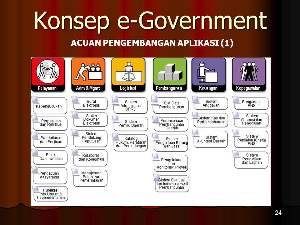 Konsep e-Government Konsep e-Government 24 ACUAN PENGEMBANGAN APLIKASI (1)