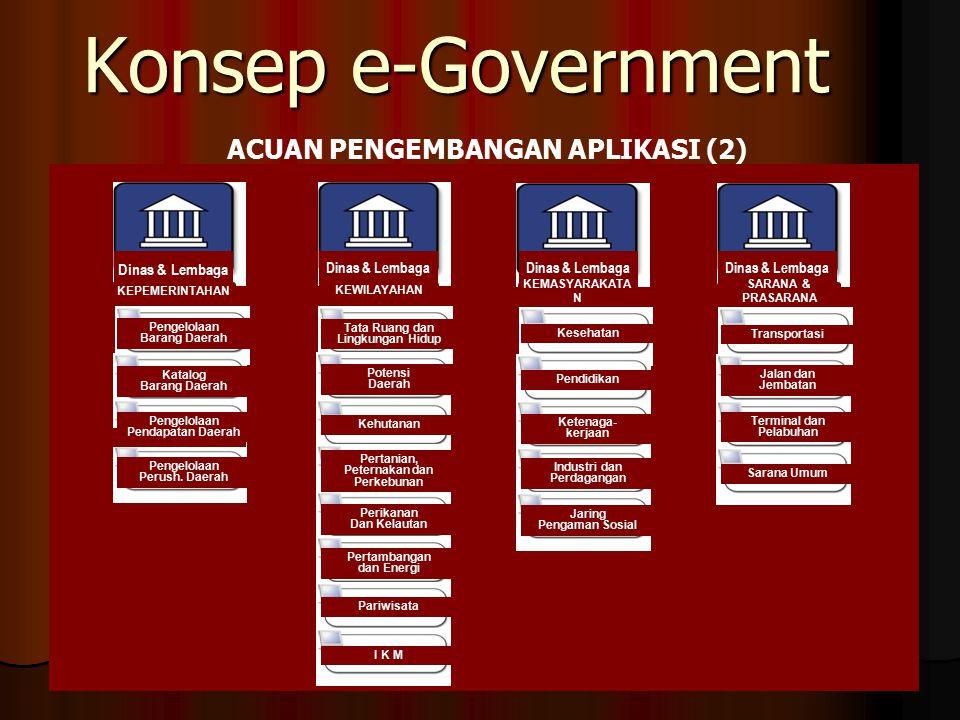 Konsep e-Government Konsep e-Government 25 Dinas & Lembaga KEPEMERINTAHAN Dinas & Lembaga KEWILAYAHAN KEMASYARAKATA N SARANA & PRASARANA Pengelolaan B