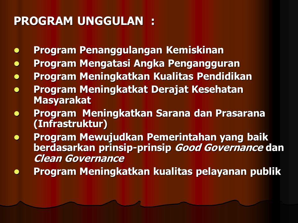 PROGRAM UNGGULAN : Program Penanggulangan Kemiskinan Program Penanggulangan Kemiskinan Program Mengatasi Angka Pengangguran Program Mengatasi Angka Pe